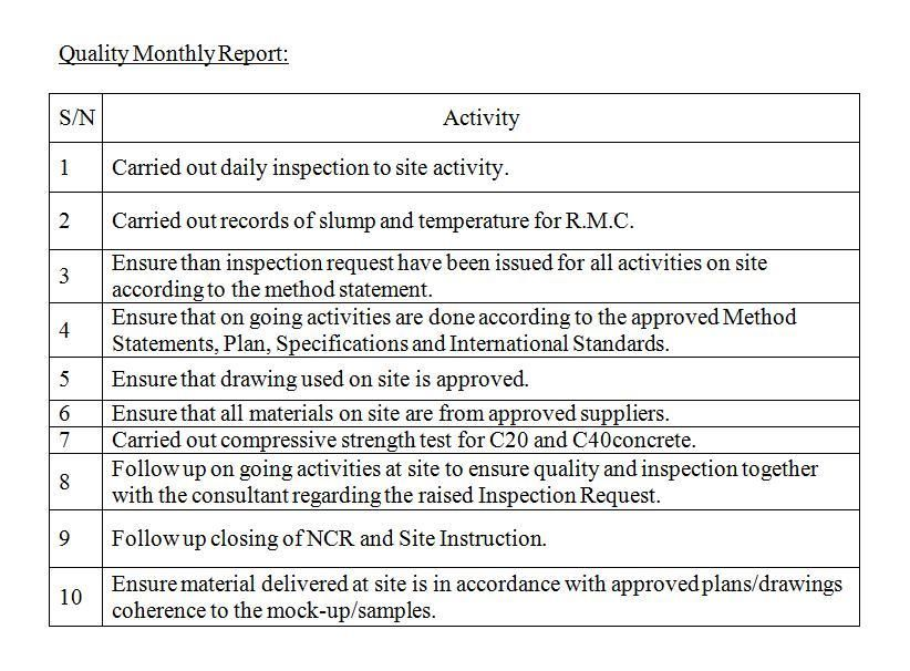 Quality monthly report sample resume resume report