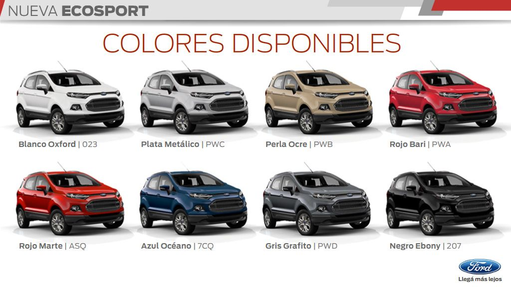 Nueva Ford Ecosport 2013 Ford Ecosport Ford