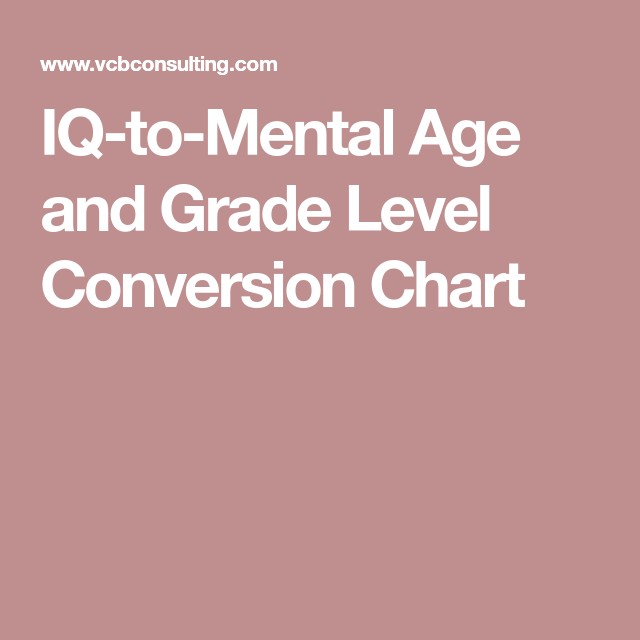Iq To Mental Age And Grade Level Conversion Chart Texas School