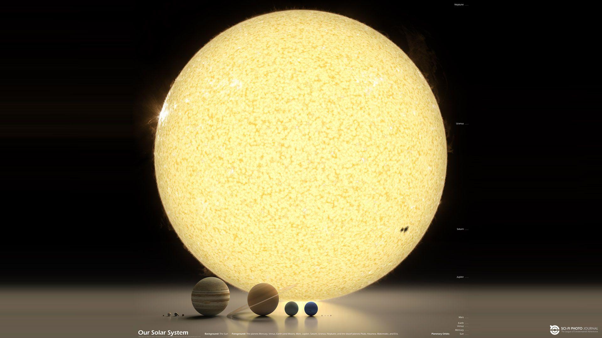 Величина планет фото