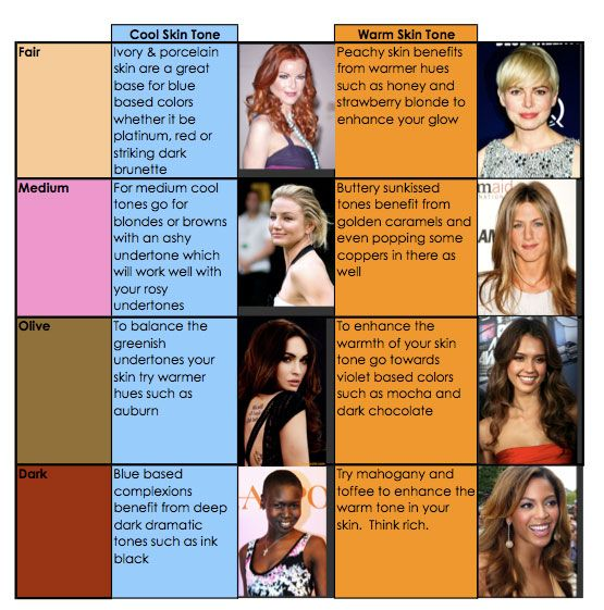 Hair Colour Tips To Compliment Your Skin Tone Skin Tone Hair