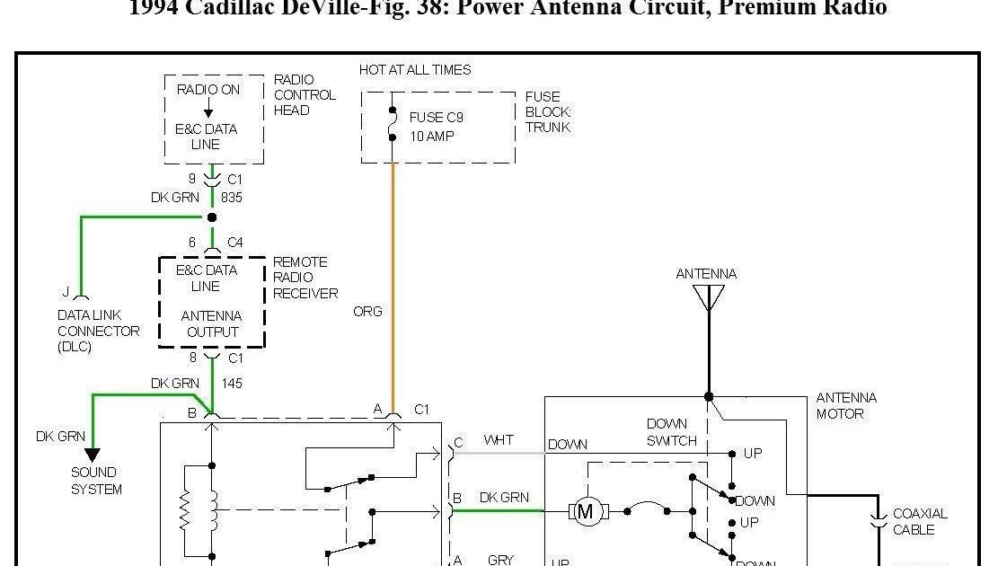 99 Deville Power Antenna Wire Diagram Wiring Manual Amazing New Bryant Gas Furnace Wiring Diagram Diagram Diagram In 2020 Heat Pump Thermostat Wiring Trane Heat Pump