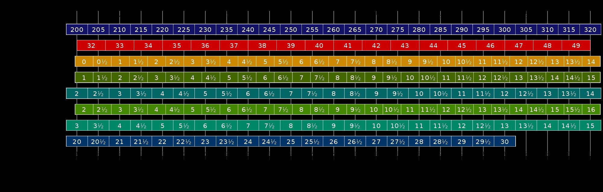 Universal shoe size chart men   international sizes also rh pinterest