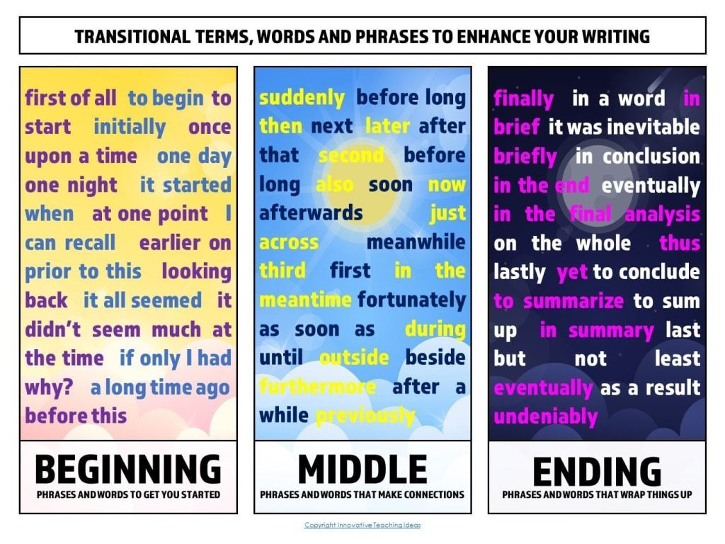 Time Transition Words For Narratives Amp Essays Ccss