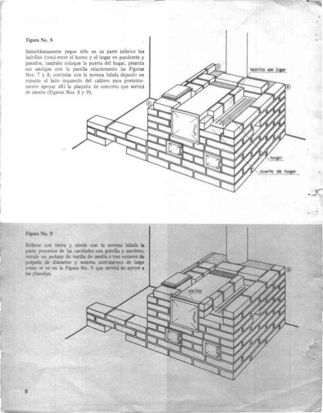 Manual Construccion Estufa Estufas De Leña Cosinas De Leña Estufas De Leña Modernas