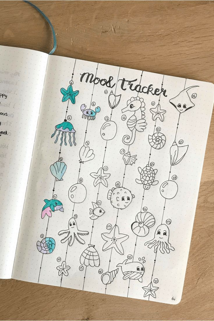 Plan with me – August bullet journal theme #augustbulletjournal