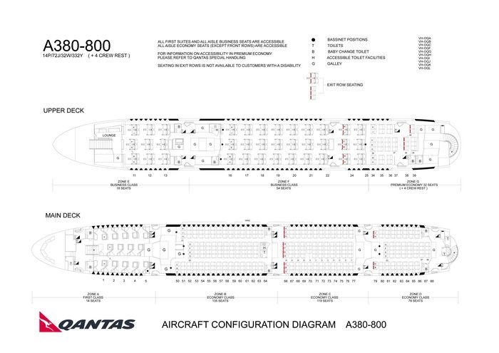 Qantas Airlines Airbus A380 800 Aircraft Seating Chart Chart