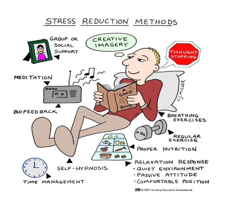 Check Out These Stress Reduction Methods To Get Through