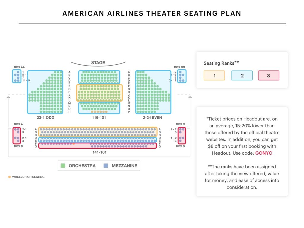 The Amazing And Also Gorgeous American Music Theater Seating Chart