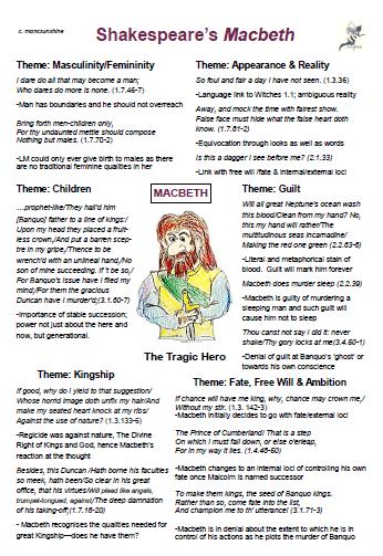 Macbeth | English literature notes, Gcse english literature, Flashcards revision