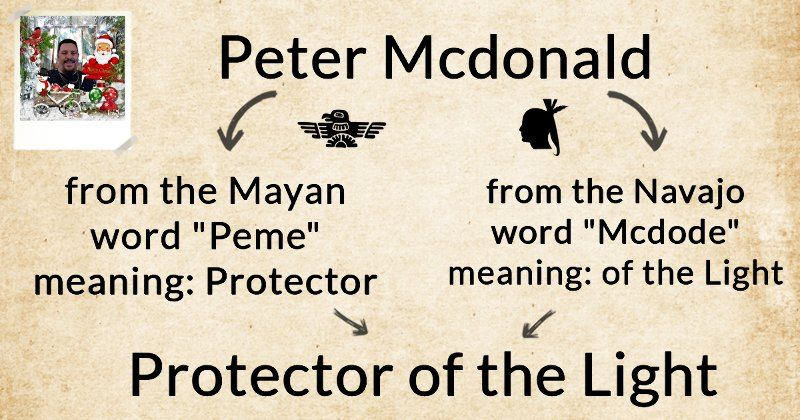 What Is The Origin Of Your Name Your First Name Peter Comes From The Mayan Word Peme Meaning Protector Your Last Navajo Words Lit Meaning Character Names
