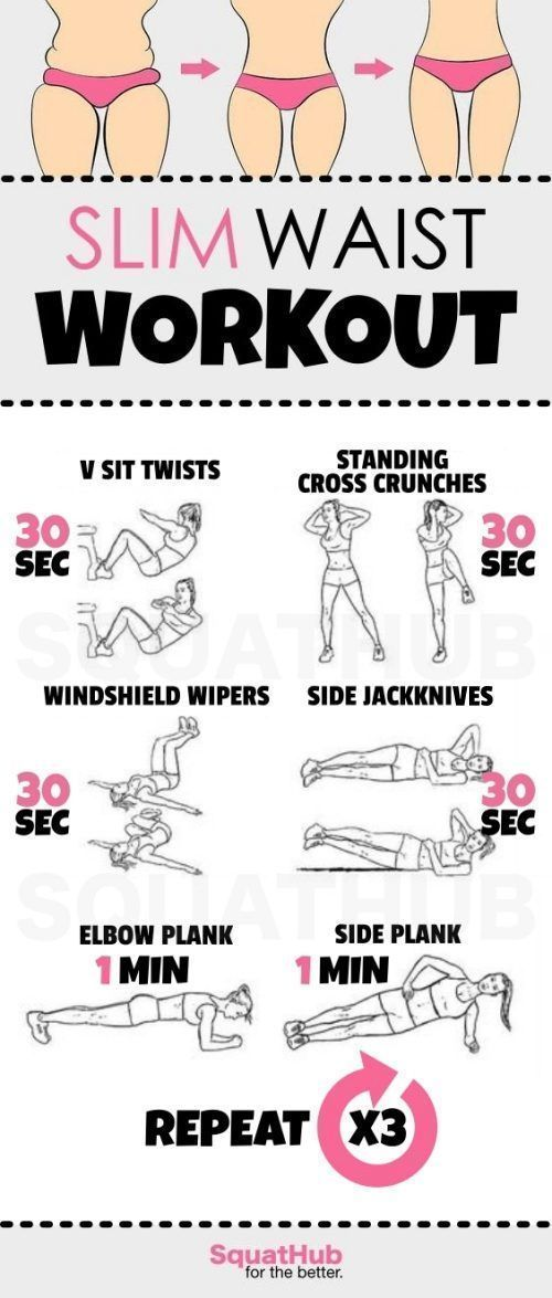 Slim Waist Workout That Gives You A Hourglass Figure    Quel levant ce régime Paléo, que représente-...