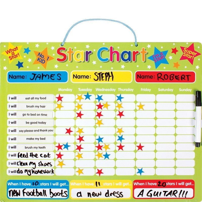 Reward chart see more chores good goal setting for what they will get when set  specific also best charts images rewards free printables rh pinterest
