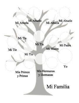 Family Members In Spanish Family Tree Activities Spanish Family