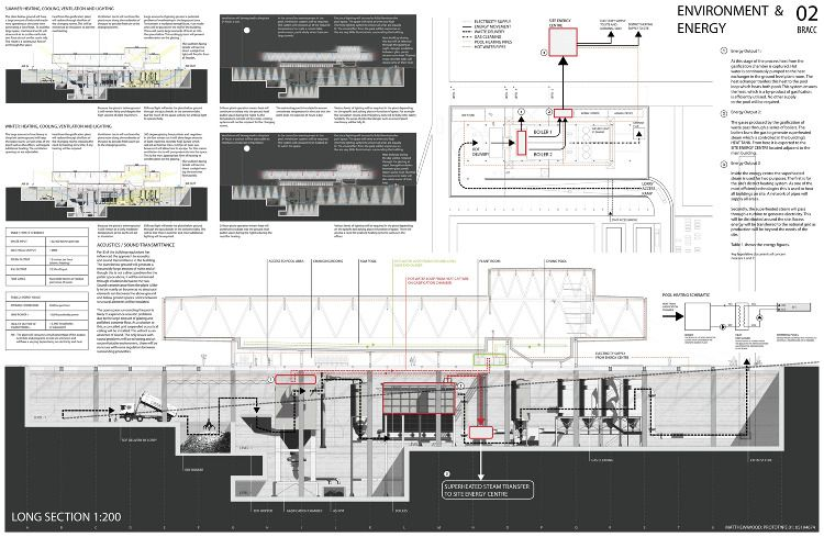 Architecture Design Presentation Sheets research presentation sheets architecture - google search