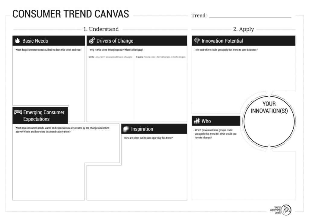 Consumer Trend Canvas  Strategy Tools    Design