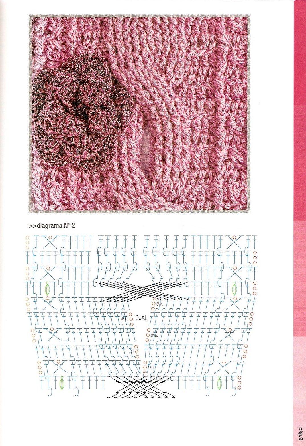 Gráficos e Receitas - Crochê E aqui o primeiro gráfico para vocês ...