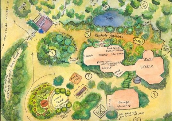 Permaculture Design - Google Search | Sustainable Agriculture