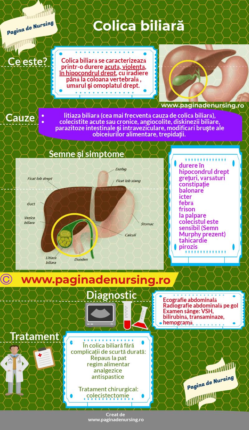 biliar și varicoser unguent de castan cu varicoză