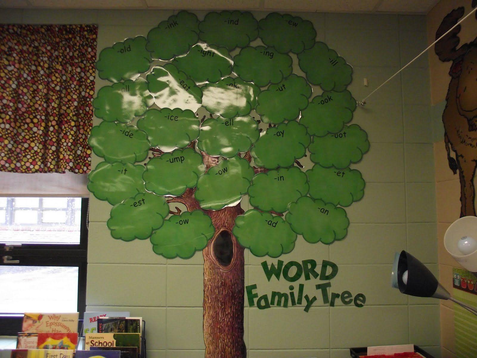 Classroom Ideas Trees : Jungle theme classroom first grade o w l s word family
