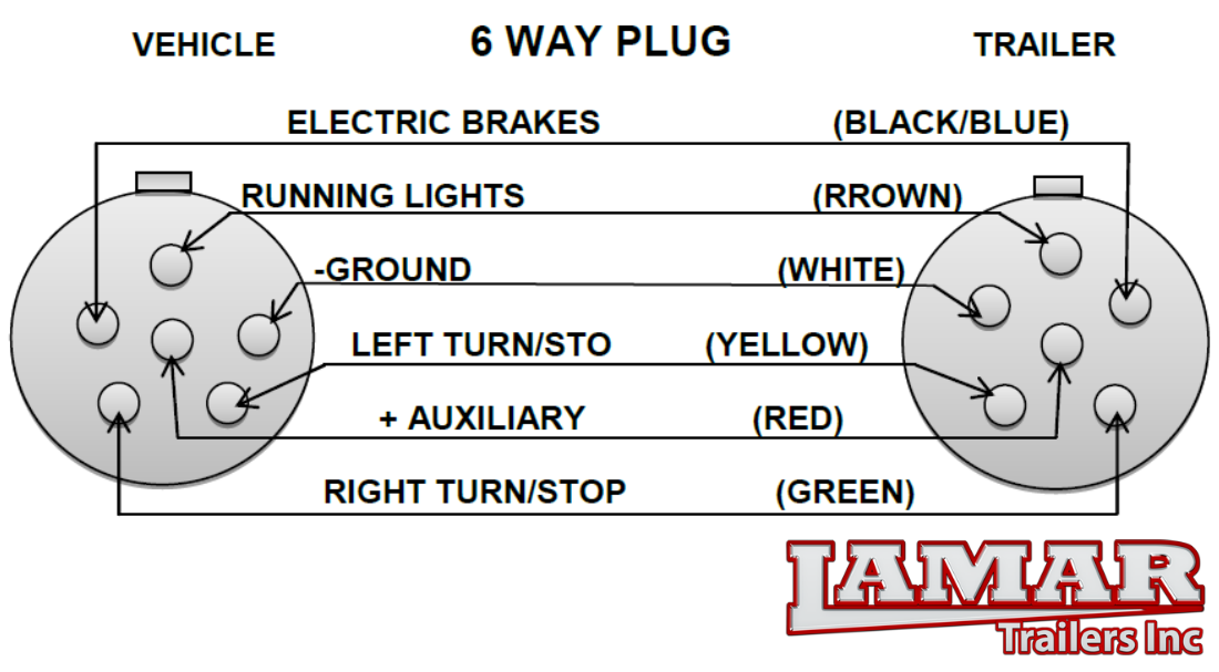 Wiring Diagram For Trailer Light 6way Boat trailer