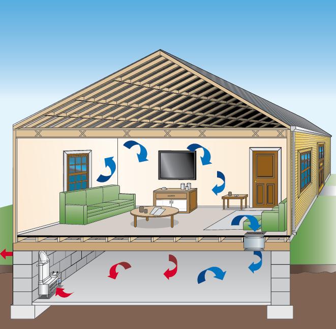 Crawlspace Conditioner Basement ventilation, Conditioner