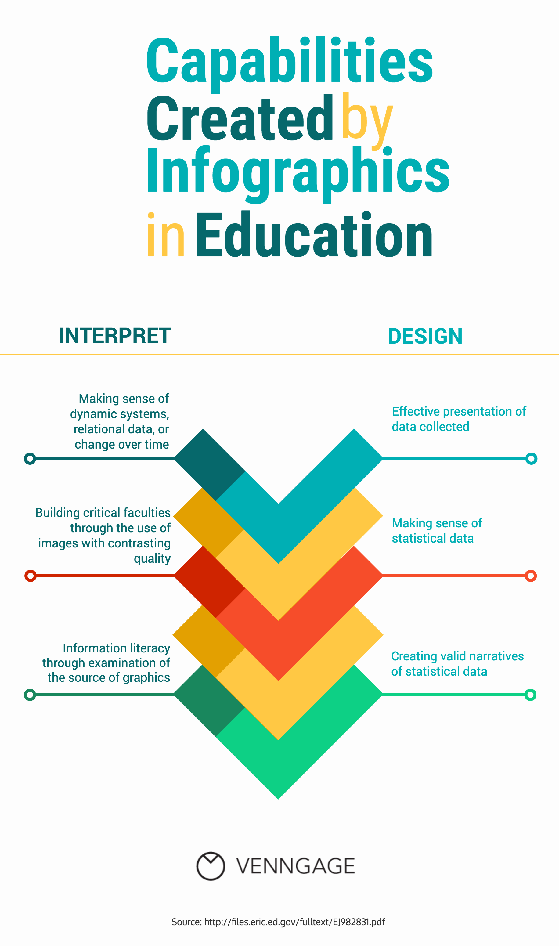 Why You Should Use Infographics In Your Elearning Course
