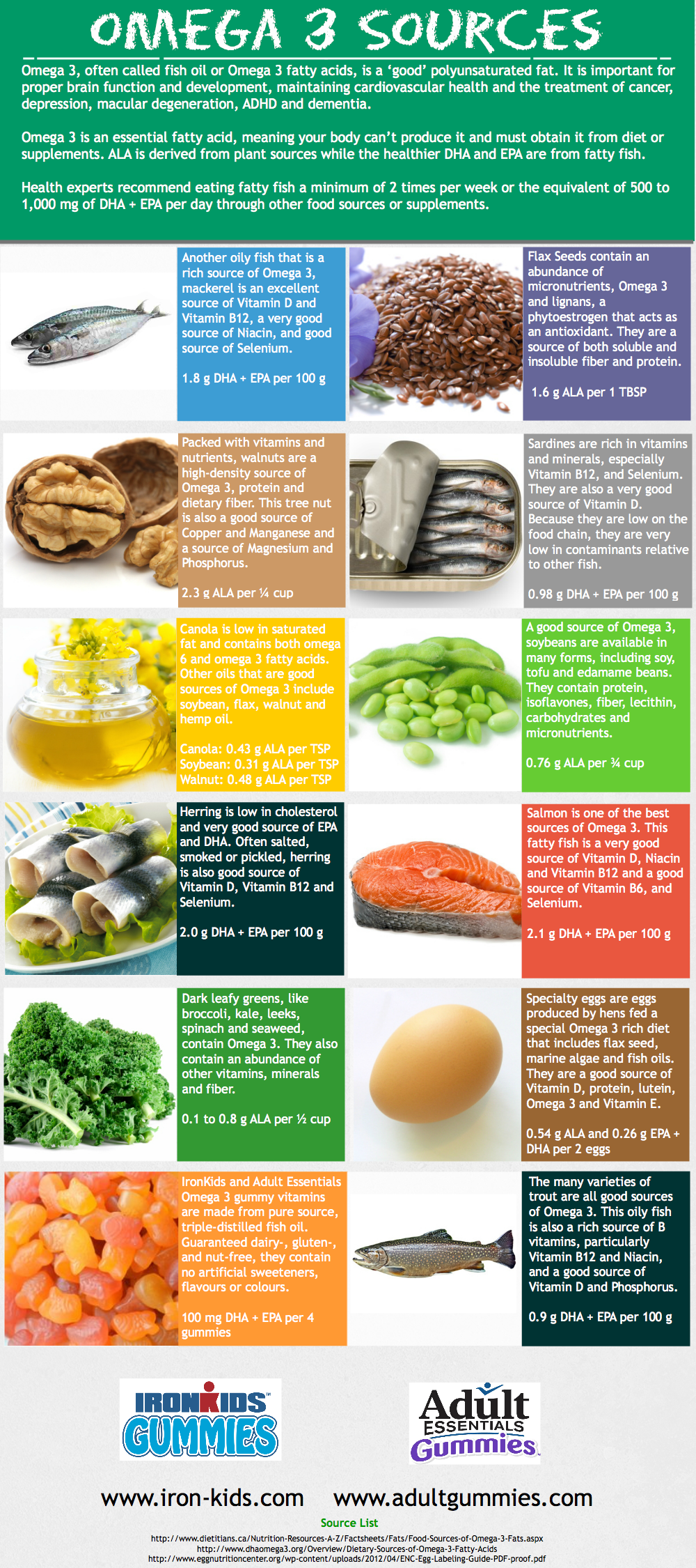 Omega 3 sources p s u don 39 t need fish health food for Healthiest fish list