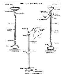Antique Floor Lamp Rewire Diagram | Wiring Diagrams on