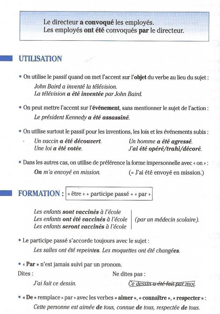 voix passive | Clases de francés, Aprender francés, Lengua ...