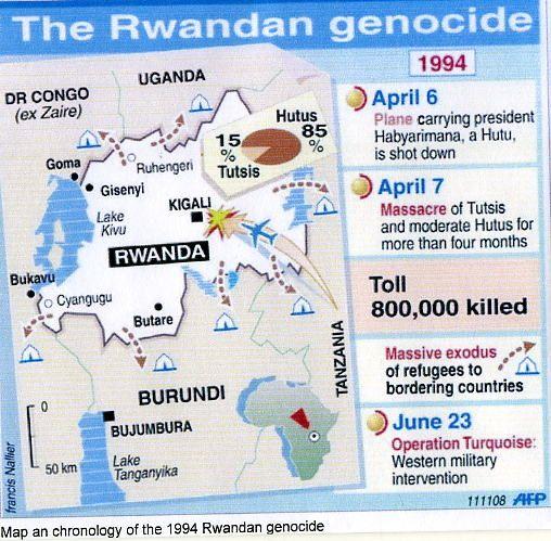 Map Of Rwanda Deogratis