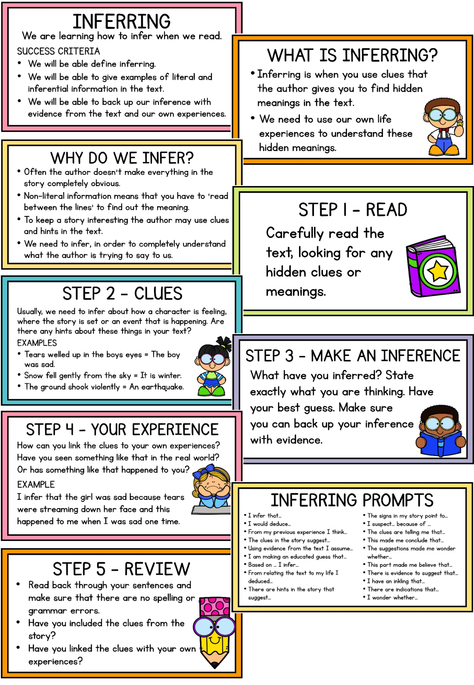Inferring Making Inferences Reading Strategy Powerpoint Guided Teaching Reading Strategies Reading Comprehension Resources Writing Rubric [ 2249 x 1557 Pixel ]