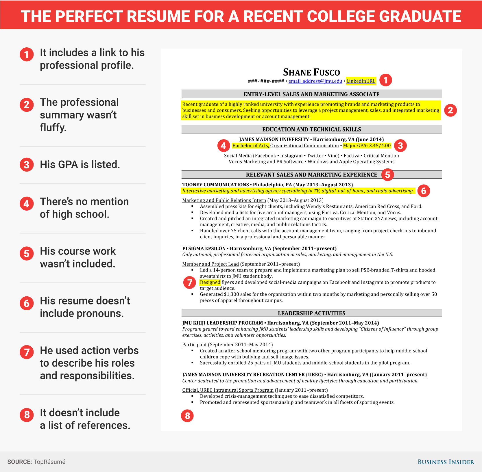 Resume Templates For Recent College Graduates 8 Of The Best Wallets You Can Buy For Under $30 Right Now  The O