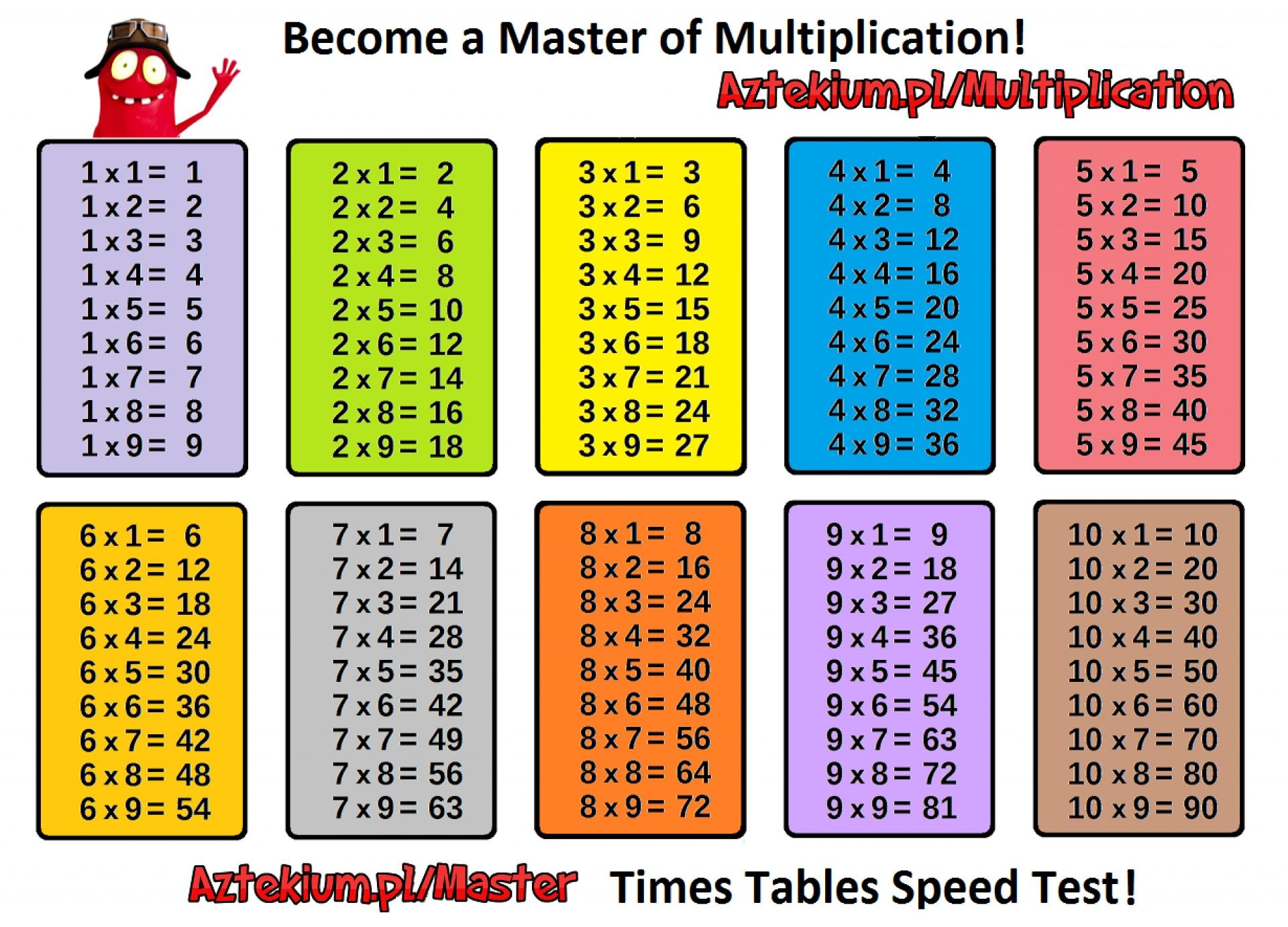 9 9 Multiplication Table Printable In 2020 Multiplication Table