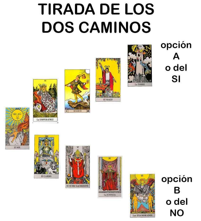 Tirada De Los 2 Caminos Qué Camino Ha De Tomar Tirada De Tarot Gratis Tarot Tarot Arcanos