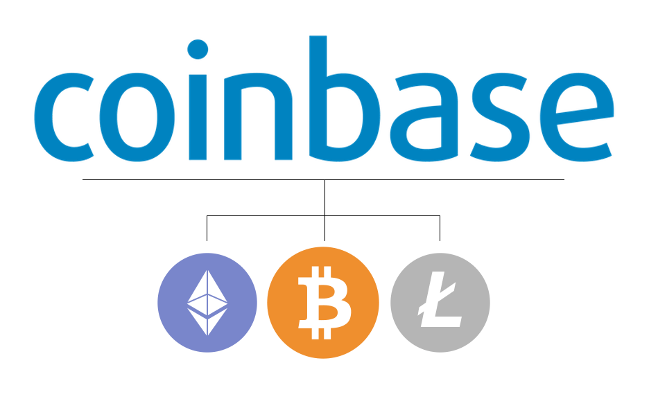 is coinbase free to use