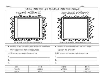 natural resources foldable 3rd grade fourth grade science social studies worksheets second. Black Bedroom Furniture Sets. Home Design Ideas