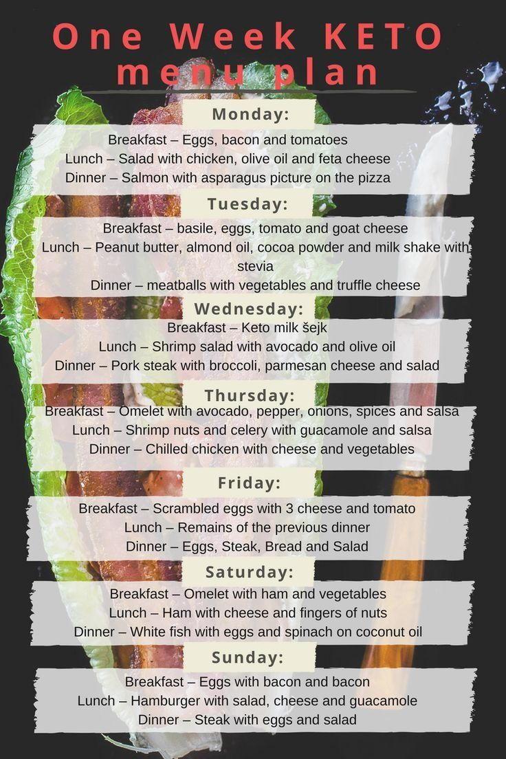 If You Want To Start On A Keto Diet Here Is A One Week