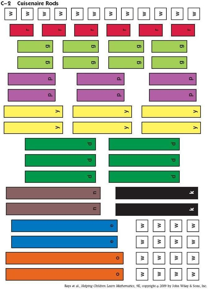 Dynamite image inside cuisenaire rods printable