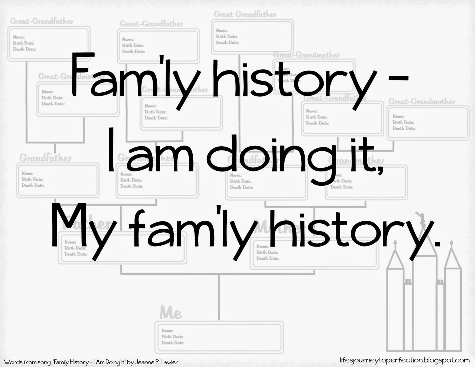 LDS Primary Sharing Time June 2014 Week 4: Family history