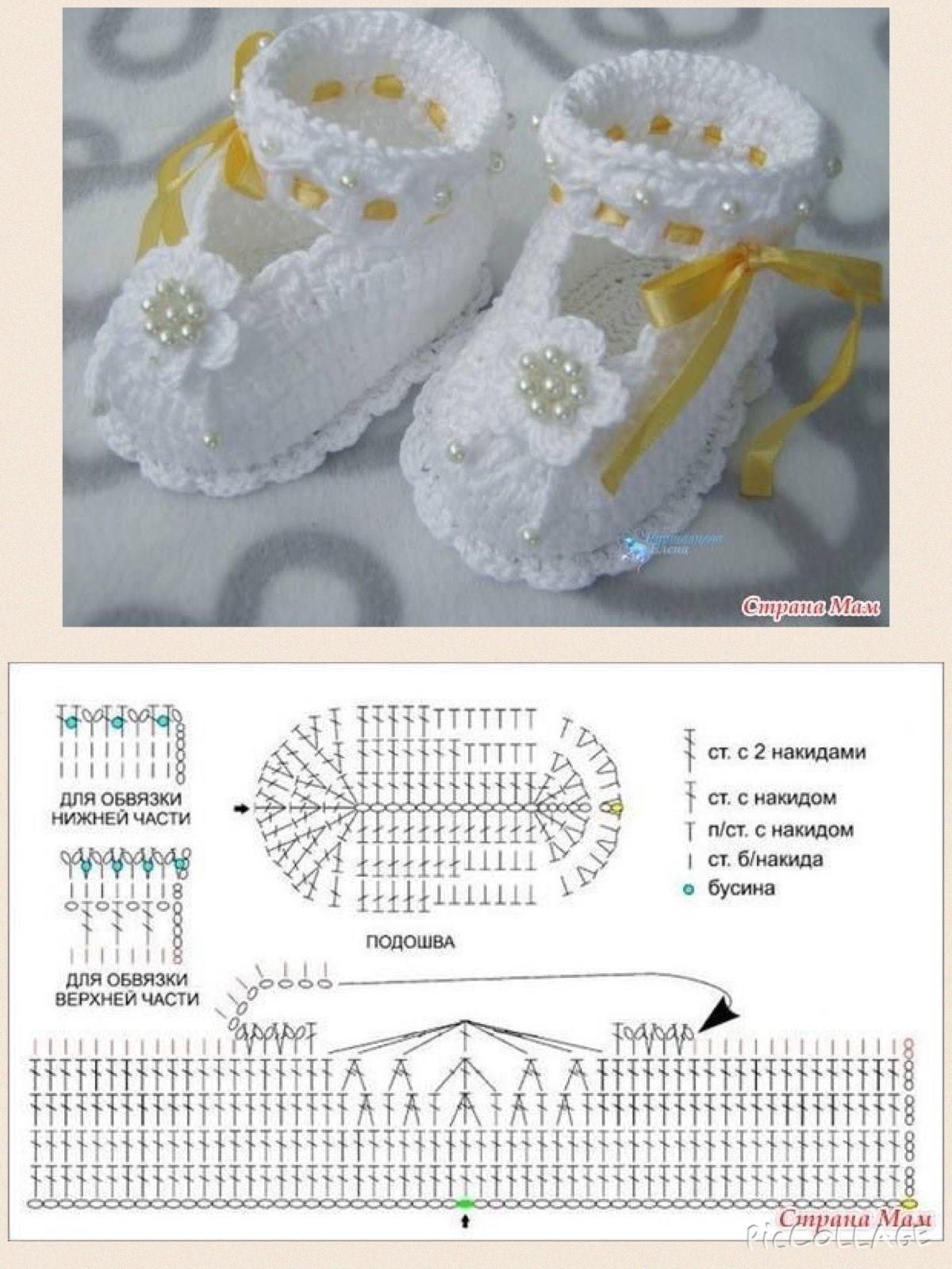 Pin de marta bosch en crochet bébé | Pinterest | Zapatitos bebe ...