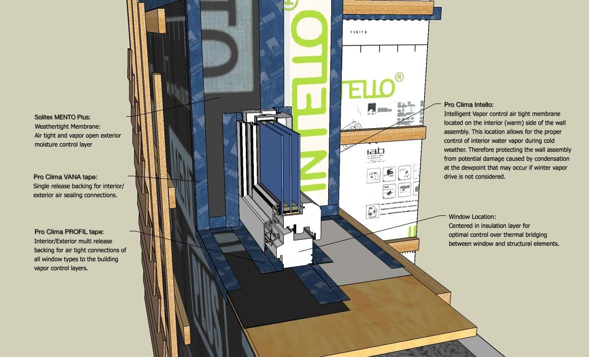 Double Stud Wall Construction Passive House Window