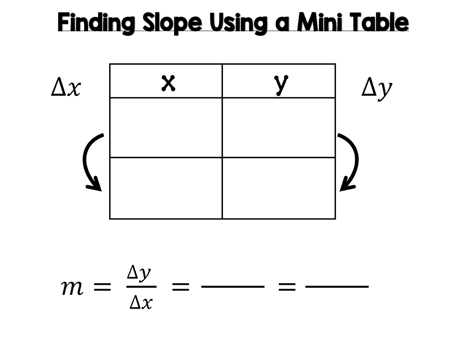 Linear Relationships And The Slope Through Two Points