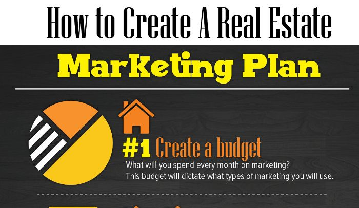 Real Estate Marketing Ideas  Real Estate Marketing