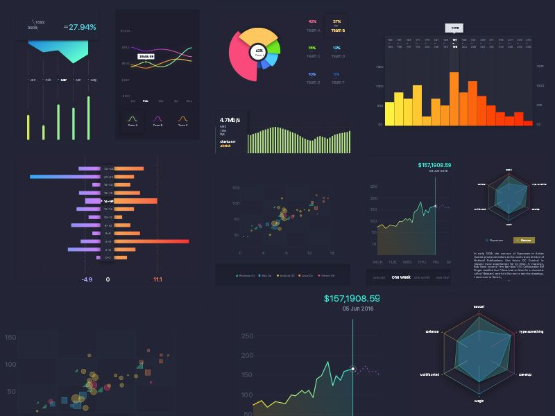 9 best ui kits sketch app images on pinterest ui kit student sketch app free sources chart ui kit resource for sketch app ccuart Image collections