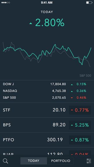 portfolio stock tracker and brokerage companion by mazuma labs inc
