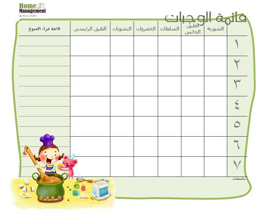 يساعدك هذا الجدول على كتابة قوائم وجباتك المفضلة مع ملاحظات جانبية للتحضير ومتطلبات شراؤها حتى لا ت Kids Planner Planner Organisation Life Planner Organization