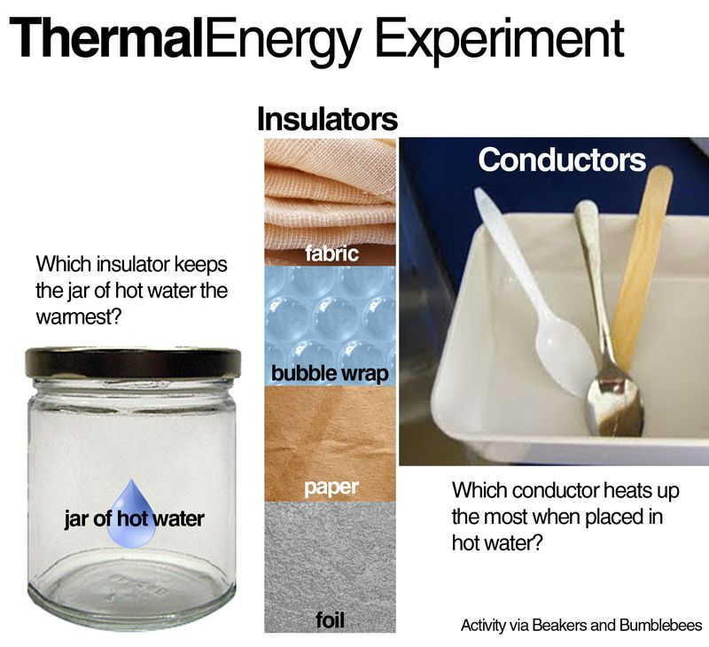 heat: insulators and conductors. i will use these additional