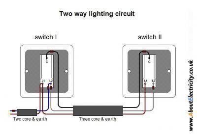 Two way lighting circuit. | Electrical wiring | Pinterest ...