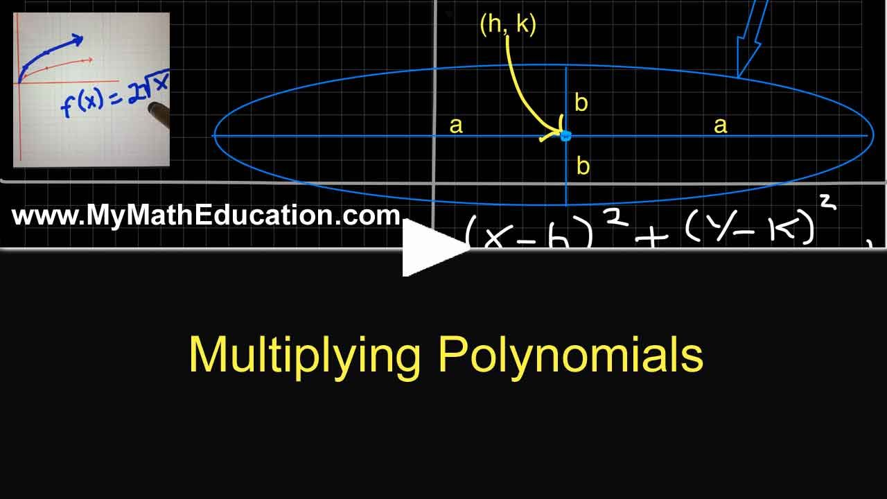 Pin by mymatheducation on polynomials simplifying